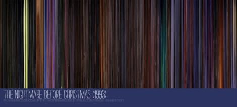 moviebarcode: The Nightmare Before Christmas