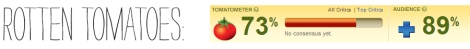 The Collection on Rotten Tomatoes