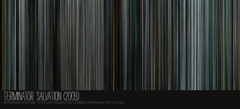 moviebarcode: Terminator Salvation